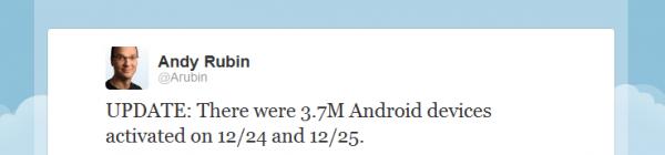 Android Activaties kerstmis